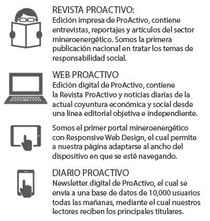 ProActivo - Plataformas