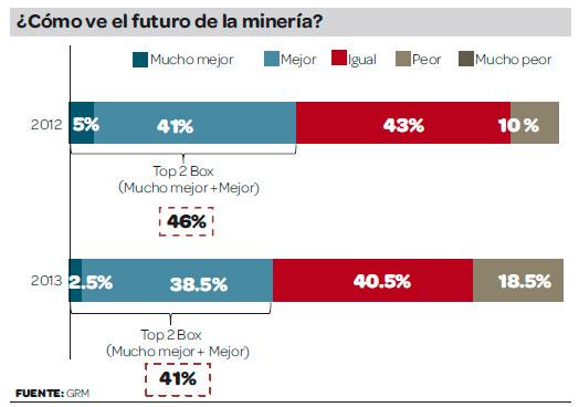 Futuro-de-la-mineria