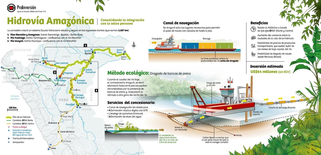 Hidrovía Amazónica Mapa