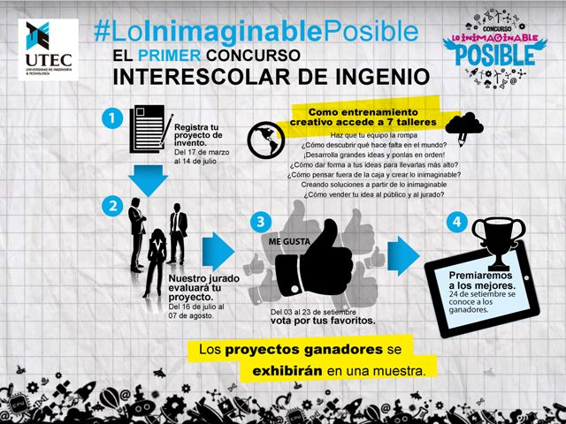 LoInimaginablePosible