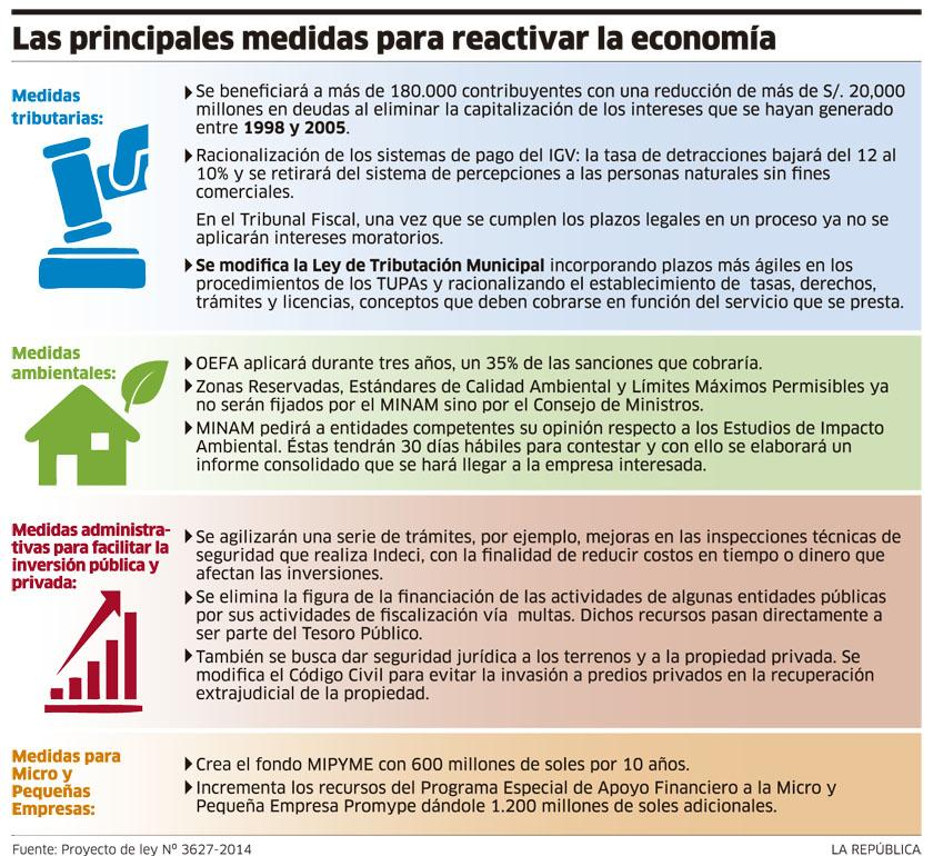 infografia-medidas economicas