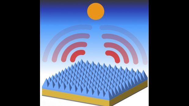 Las células solares se enfrían repeliendo la radiación térmica no deseada.(L.Zhu,Universidad de Stanford)