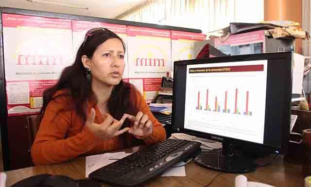 percepción. Naliana Rojas explica resultados de encuestas.(Foto: La República)