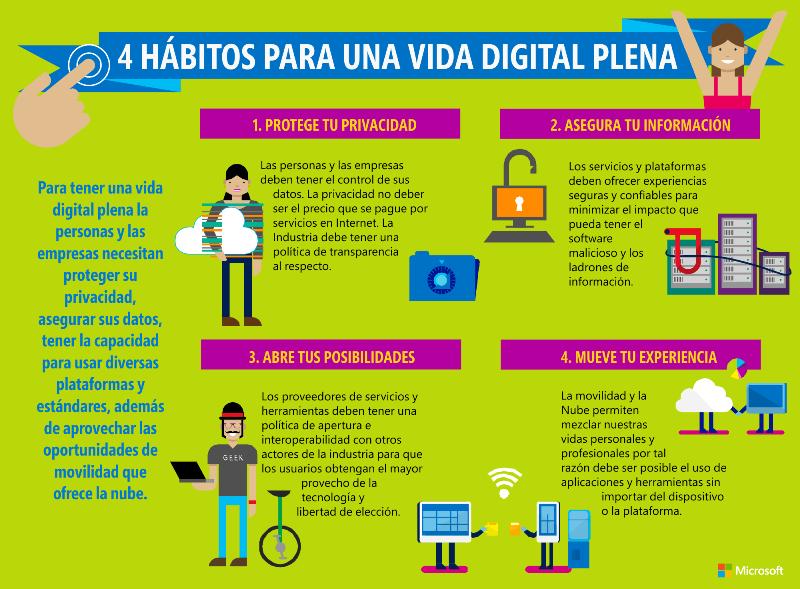 4 hábitos para una vida digital plena - Infografia