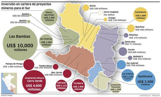 infografia-proyectos mineros