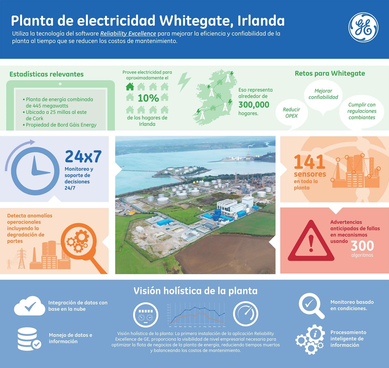 WHITEGATE_CS6_V3_ESP