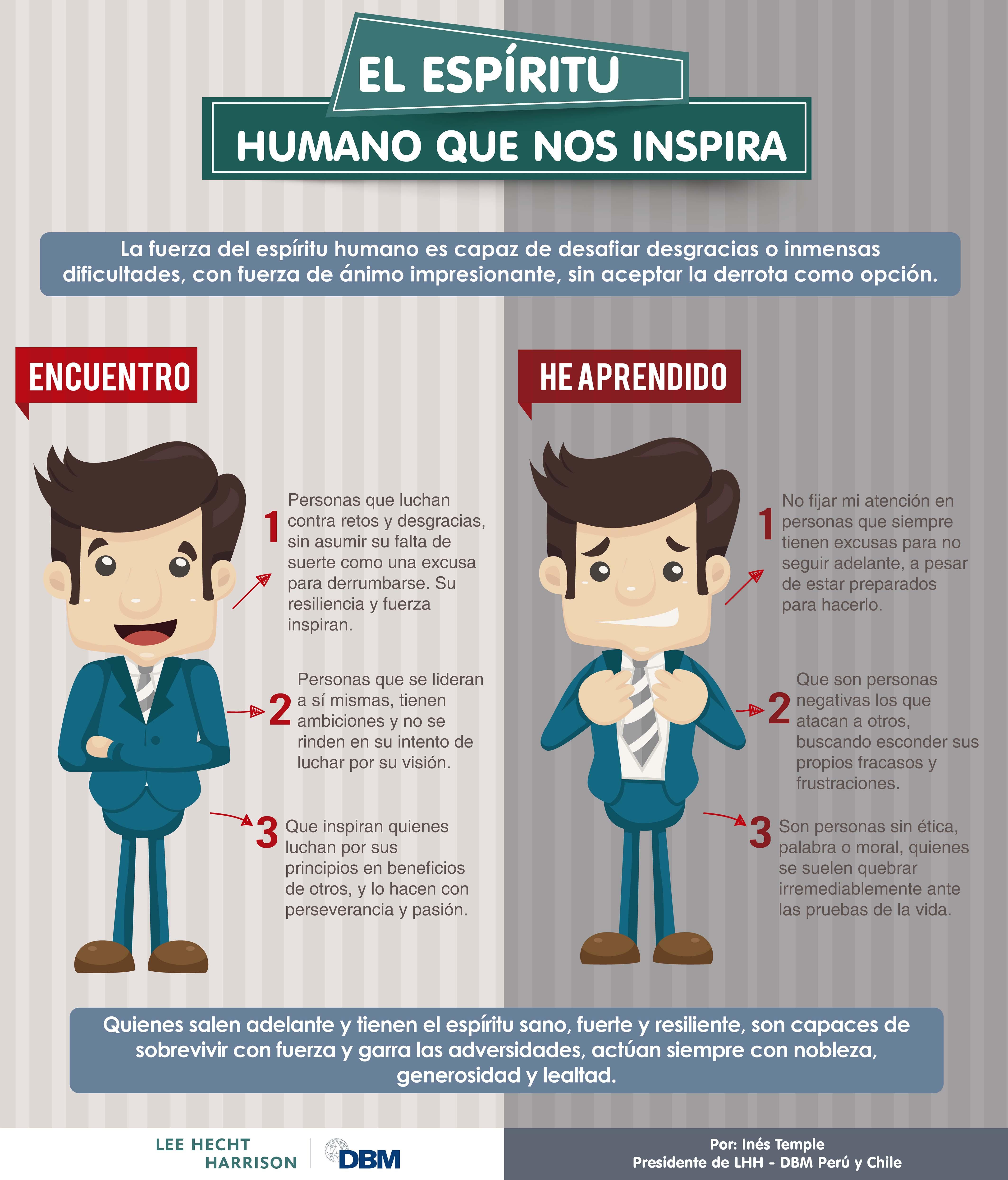 espíritu-humano-que-nos-inspira