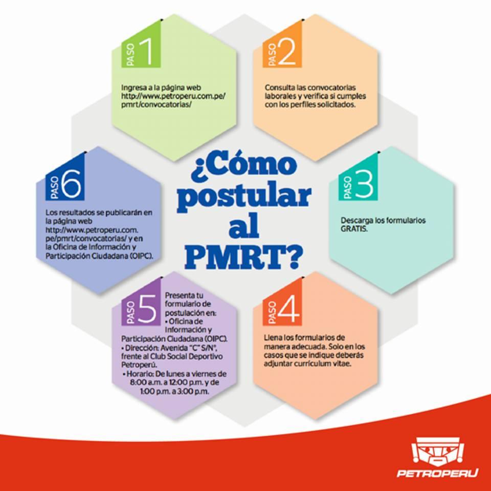 PMRT Empleos