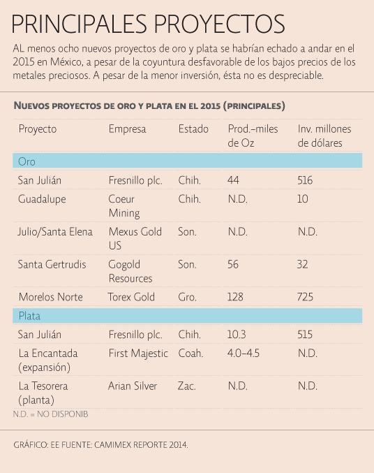Foto: América Economía.