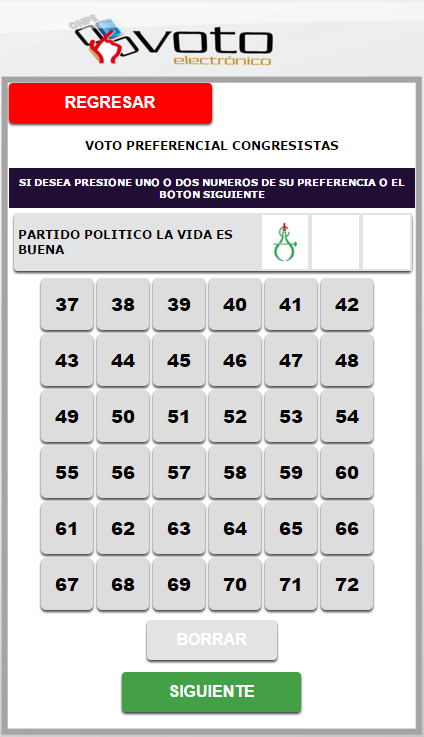 Captura voto congresistas