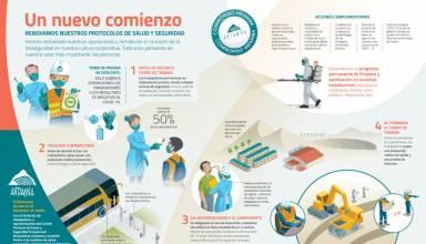 Infografía-protocolos-renovados-de-bioseguridad-1024x621