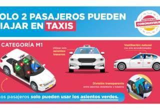 Protocolo para conductores y usuario de taxis